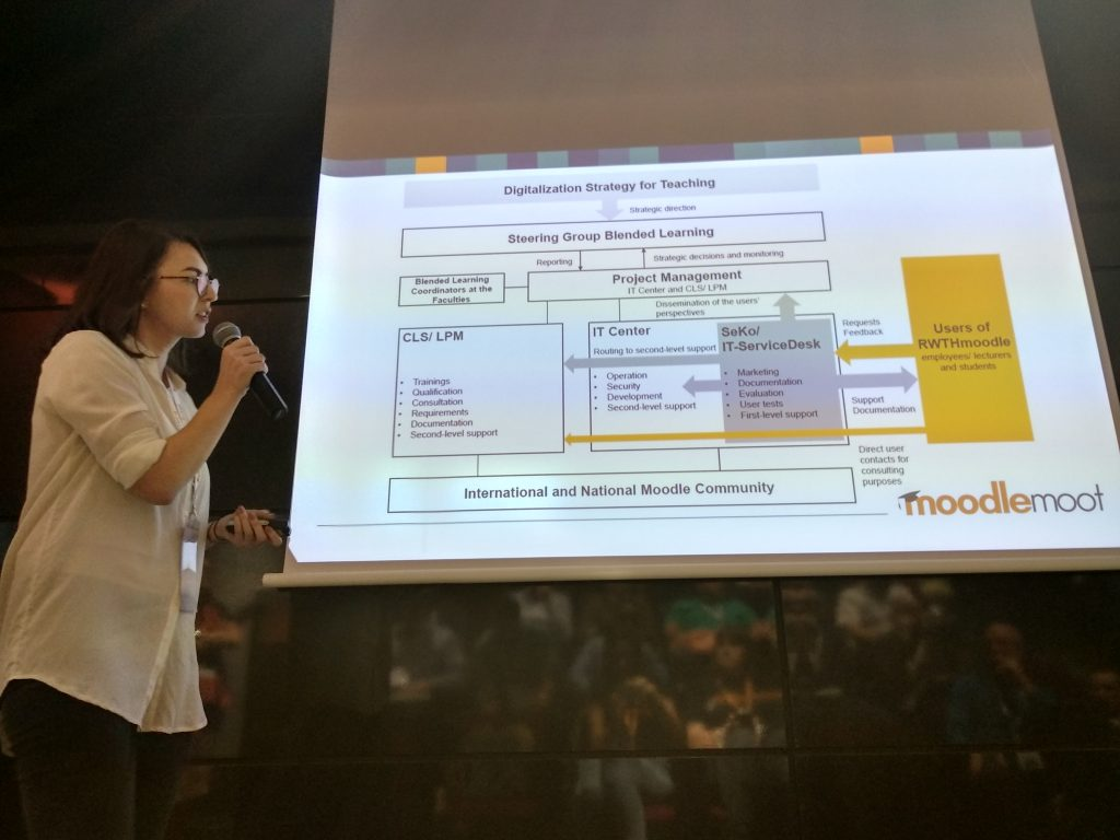 Unsere Mitarbeitende Susanne Kubiak bei ihrem Vortrag bei der MoodleMoot Global in Barcelona.