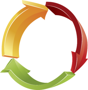 Symbol image: A circle of arrows.