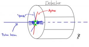 detector_lepto